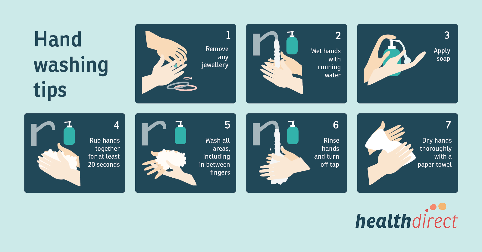 COVID-19 coronavirus - how to wash your hands