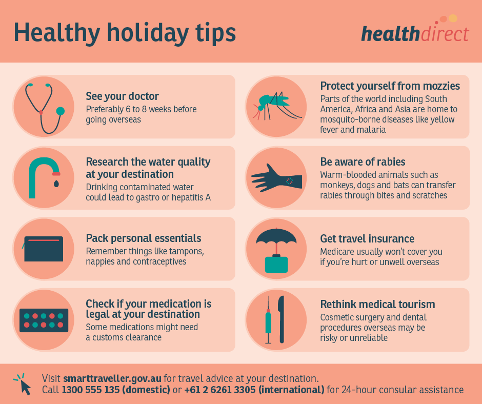 Healthy holiday tips infographic