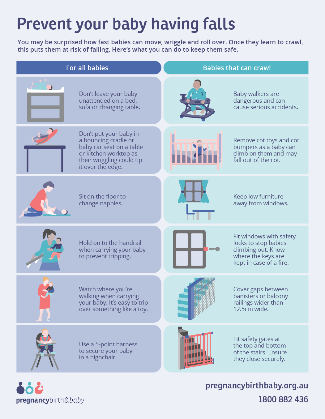 Guide to preventing your baby having falls - infographic
