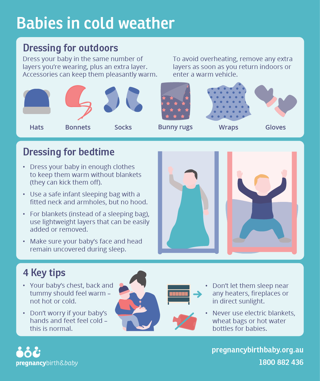 Guide to dressing your baby in cold weather - infographic