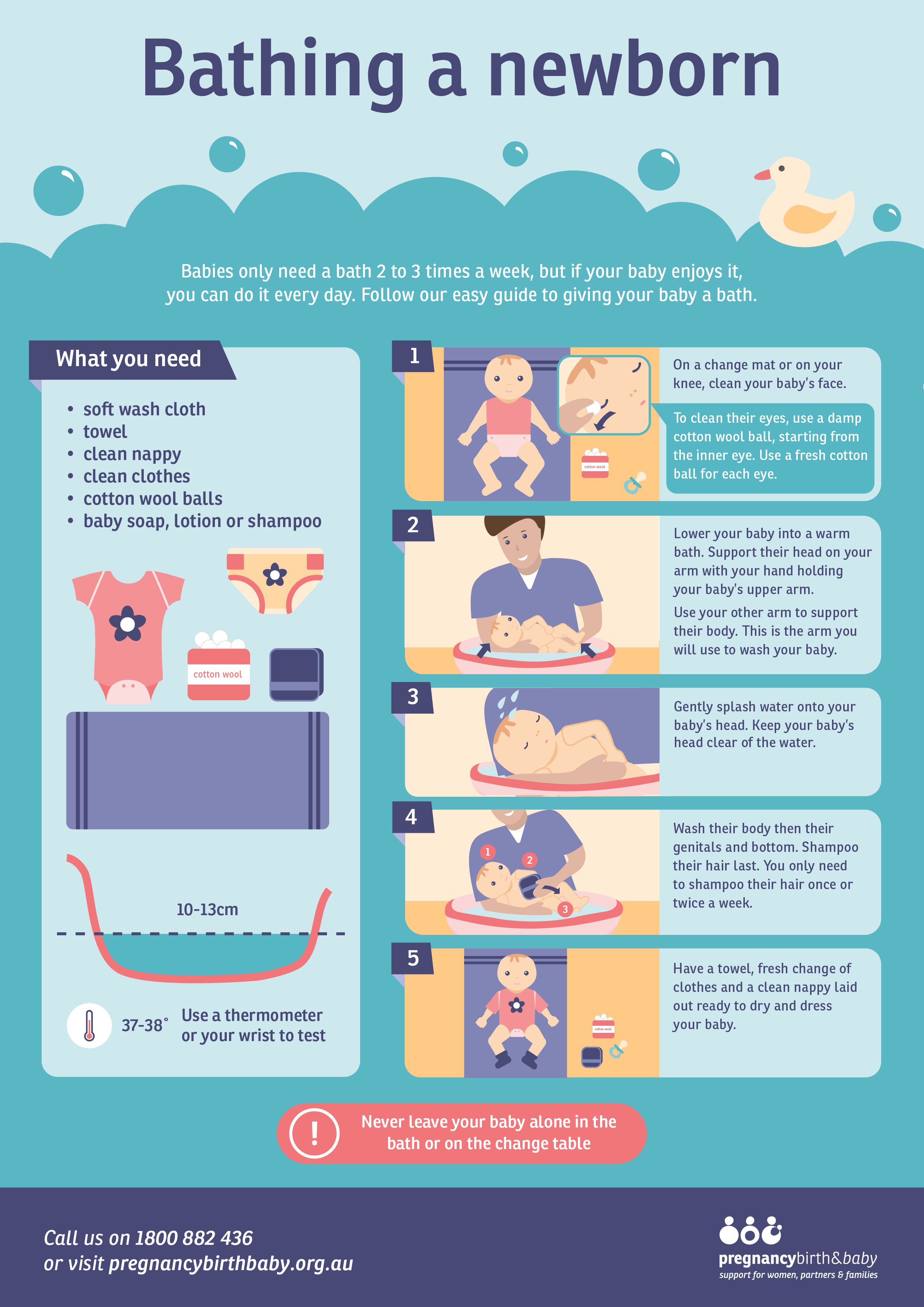 Bathing your baby - infographic