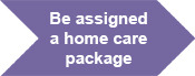 Be assigned a home care package