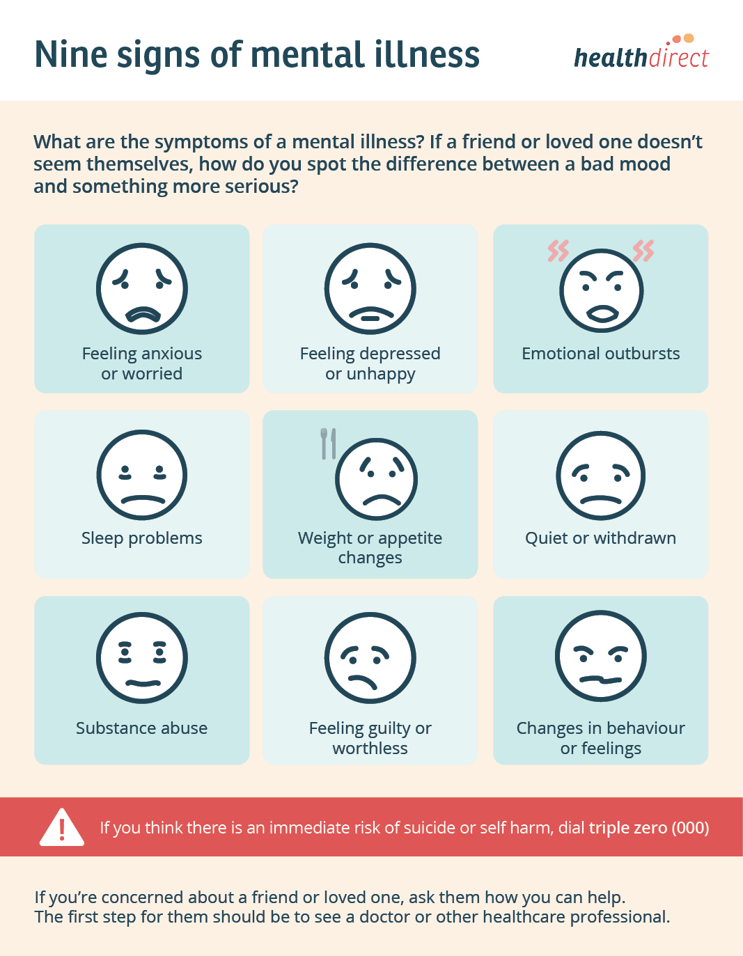 Nine signs of mental illness infographic