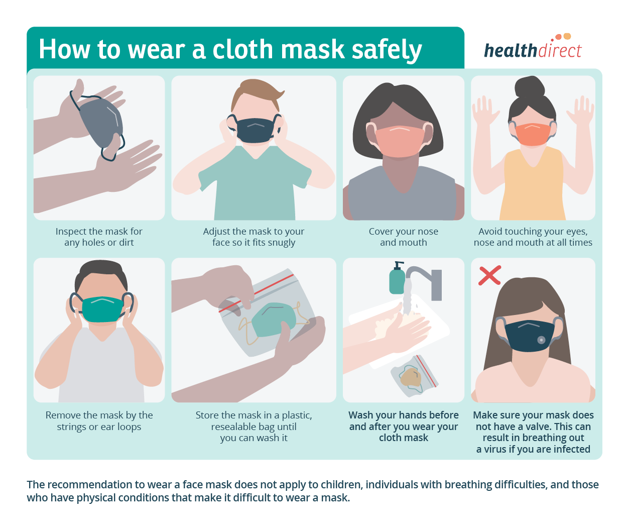 Click to check how to wear a cloth mask safely