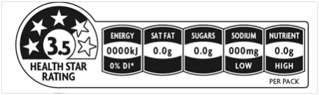 Health Star Rating System (HSR)
