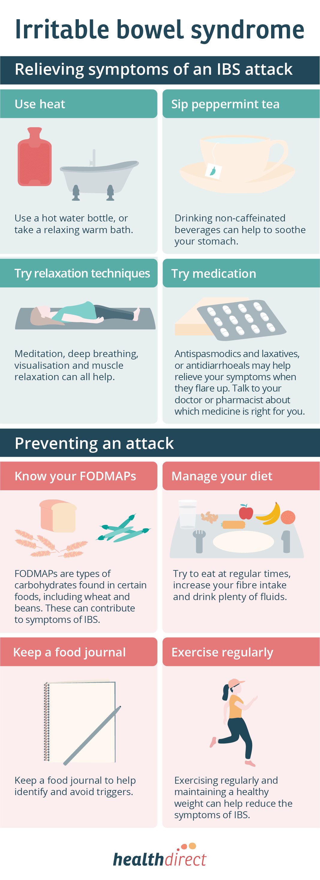 Irritable bowel syndrome infographic