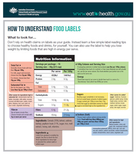 Nutrition Information Panel