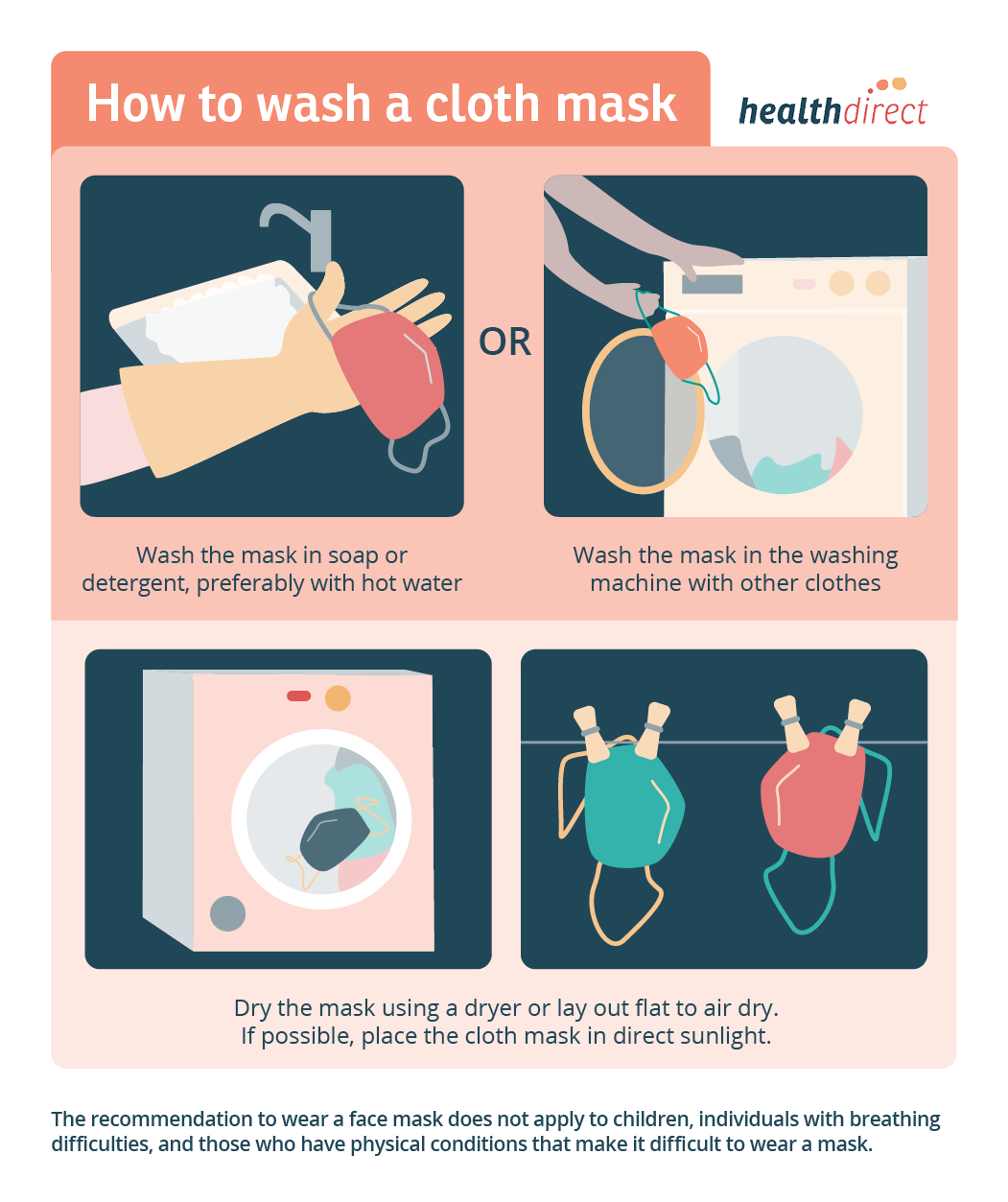 Click to check how to wash a cloth mask