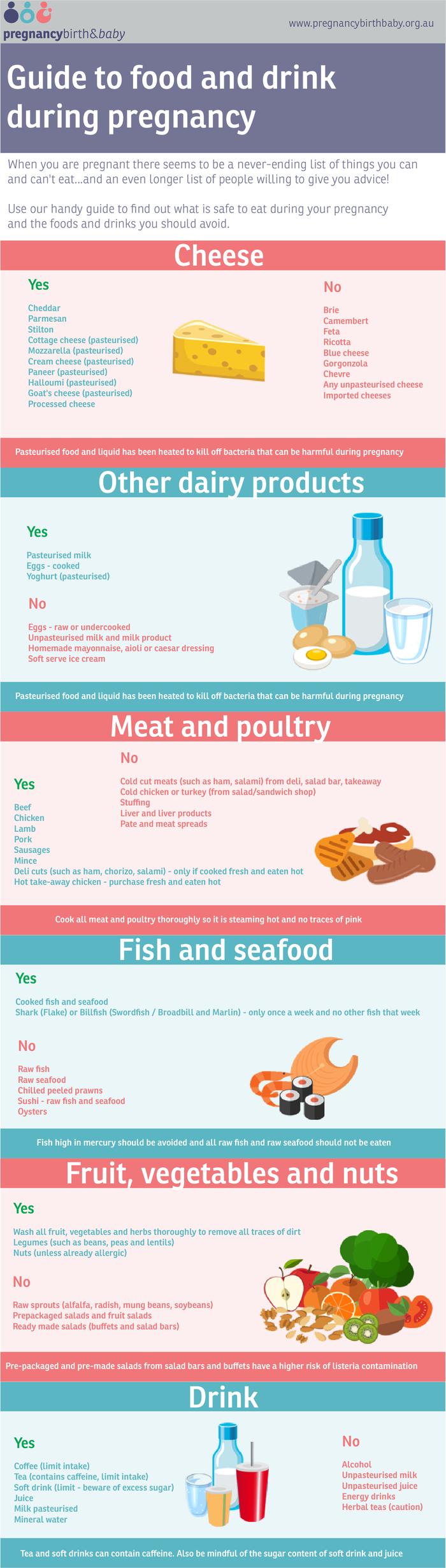 pregnancy diet plan second trimester pdf
