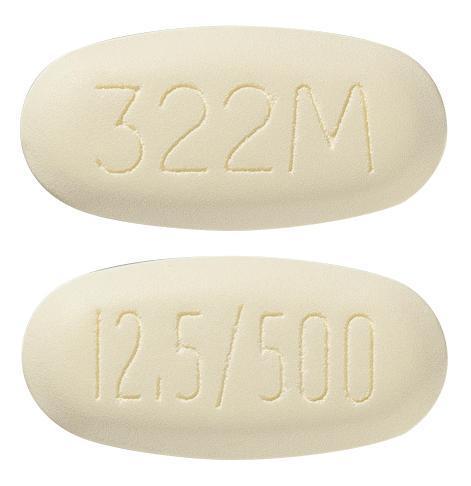 view of Nesina Met 12.5 mg/500 mg