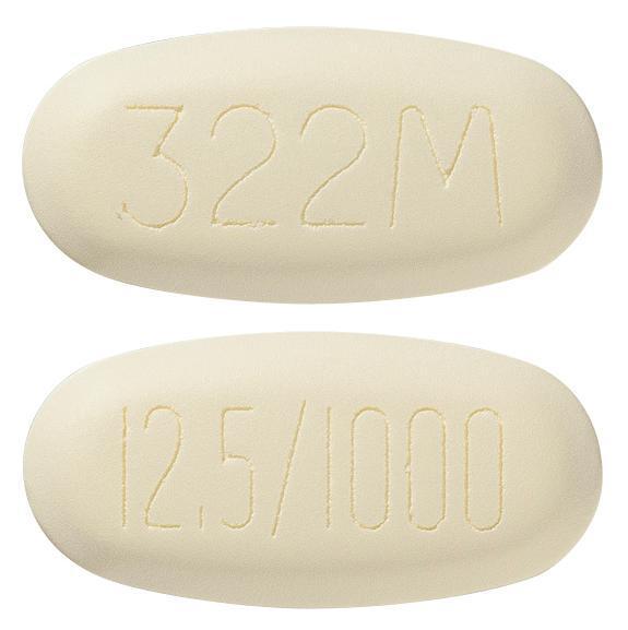 view of Nesina Met 12.5 mg/1000 mg
