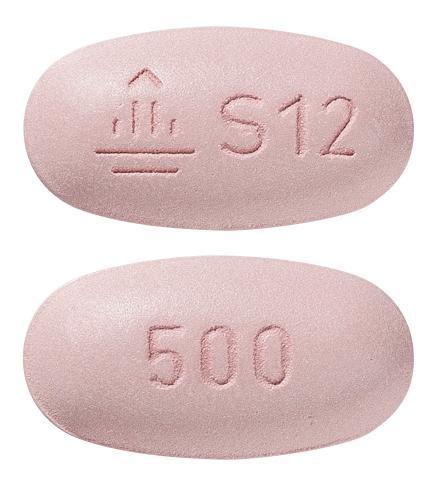 view of Jardiamet 12.5 mg/500 mg