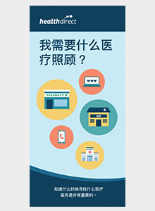 Marketing resources | healthdirect